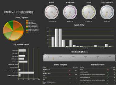 Rapportage door security management software